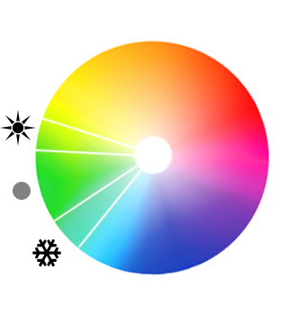 Propriétés des couleurs chaudes et froides