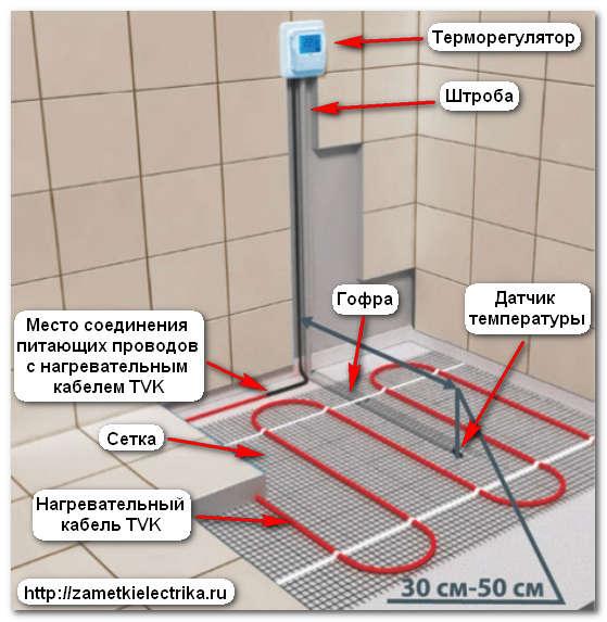 Максимальная температура термостата водяного пола медоборудование в рязани