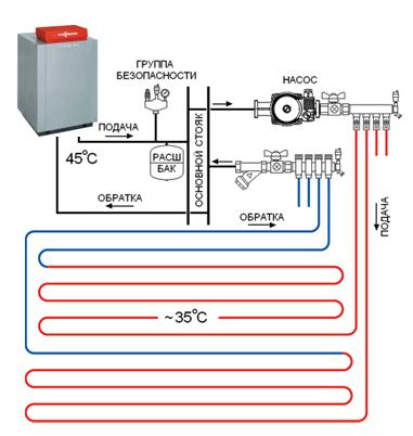 Схема подключения водяного схема подключения теплого пола 573