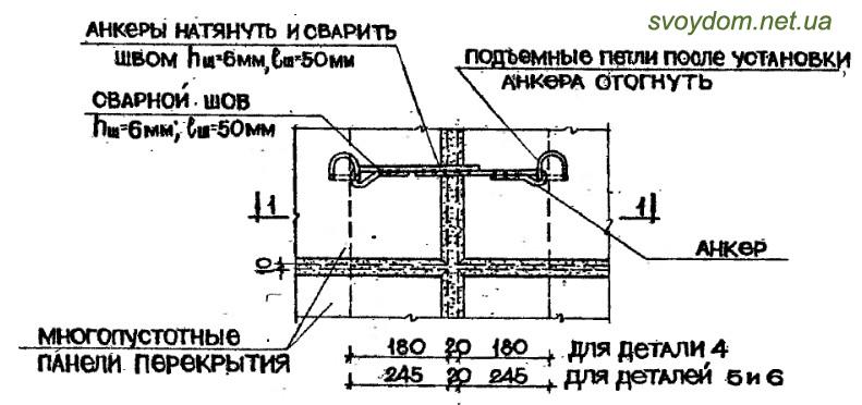 Анкера плит перекрытия снип монолитной железобетонной фундаментной плиты