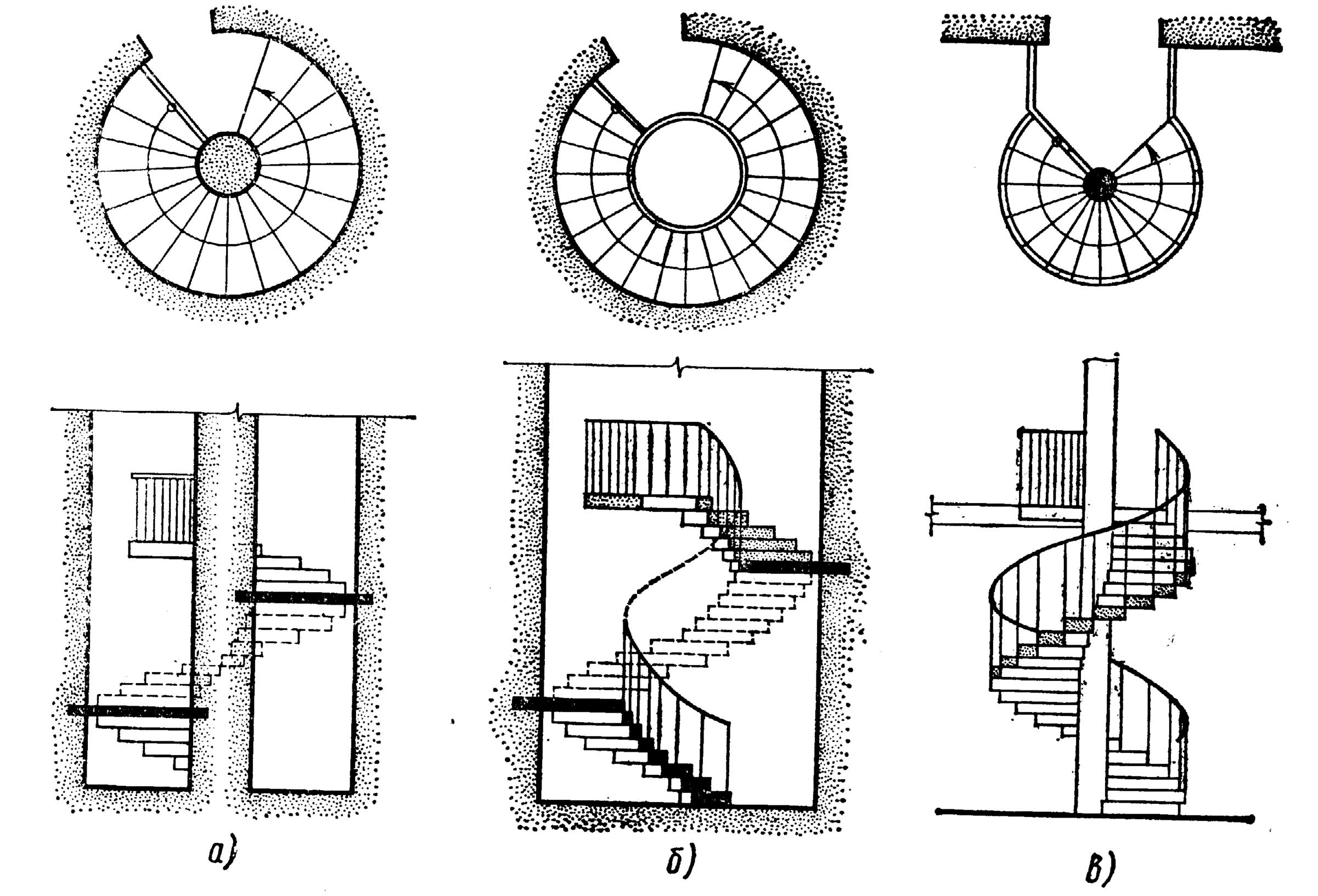 Schody Ve Dvoupatrovem Dome Rozmery Spiraloveho Schodiste